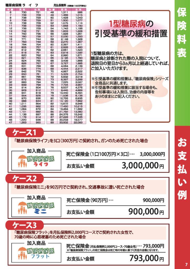 糖尿病保険ライフの保険料表